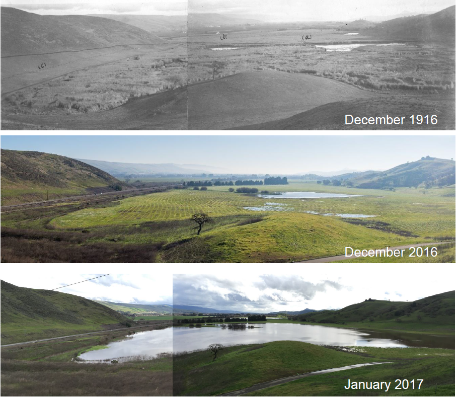 laguna seca time series